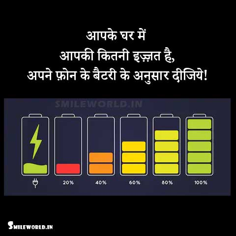 Aapke Ghar Mein Aapki Kitni Ijjat Hai Comment Fast Questions in Hindi